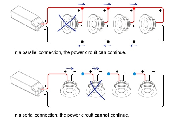 wiring lights in parallel vs series wiring image parallel wiring lights parallel image wiring diagram on wiring lights in parallel vs series